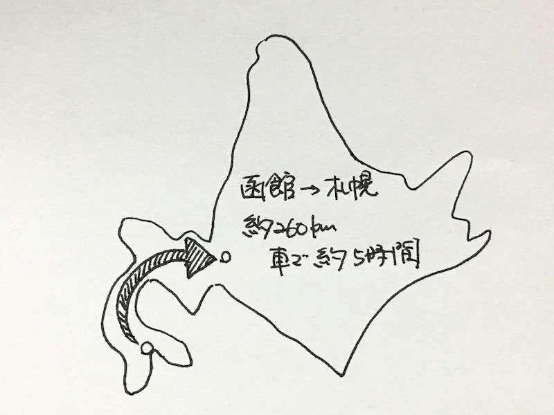 函館と札幌